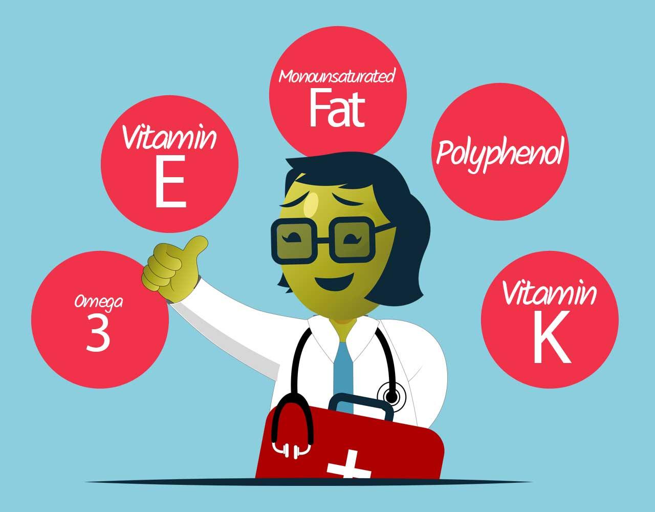Vitamins in olive oil
